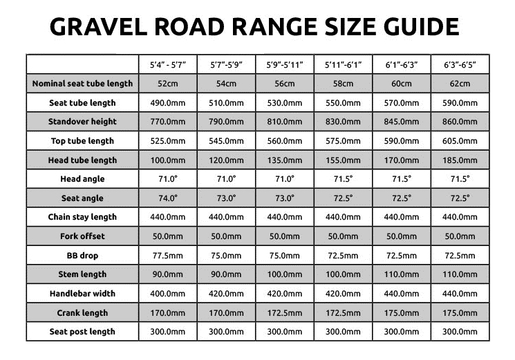 Gravel Sizes Chart : Raleigh mustang elite gravel road bike fawkes cycles